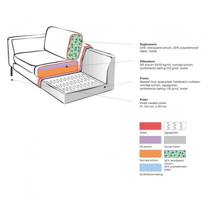 LABEL51 Hocker Genua - Antraciet - Microfiber
