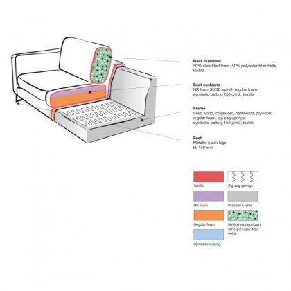 LABEL51 Hoekbank Arezzo - Antraciet - Microfiber - Ottomane + 2,5-Zits